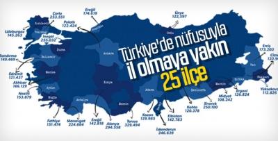 Türkiye'de il olmaya aday ilçeler